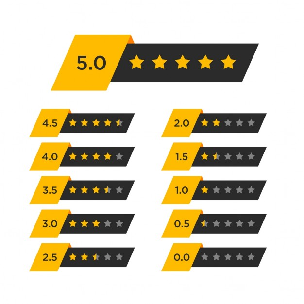 recensione simbolo stelle 1017 6183 - Le regole del Fantacalcio