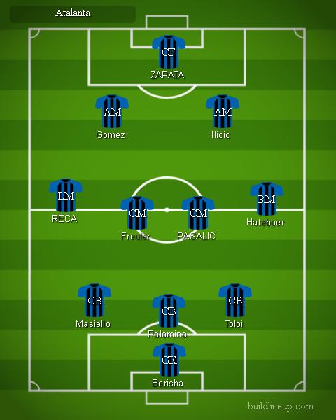 Atalanta - Formazioni Serie A 2018 - 2019