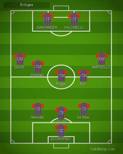 Bologna - Formazioni Serie A 2018 - 2019