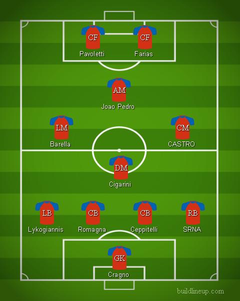 Cagliari - Formazioni Serie A 2018 - 2019