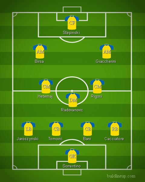 Chievo - Formazioni Serie A 2018 - 2019