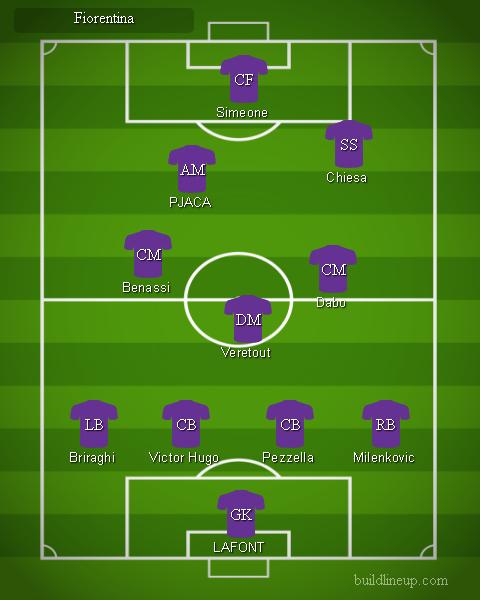Fiorentina 1 - Formazioni Serie A 2018 - 2019