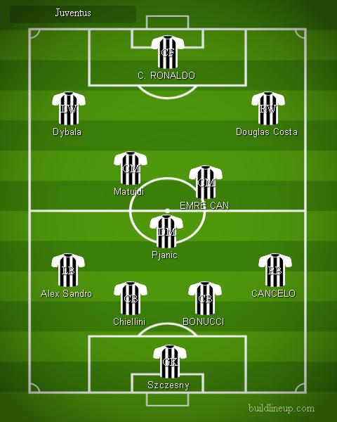 Juventus 1 - Formazioni Serie A 2018 - 2019