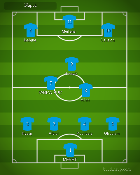 Napoli - Formazioni Serie A 2018 - 2019