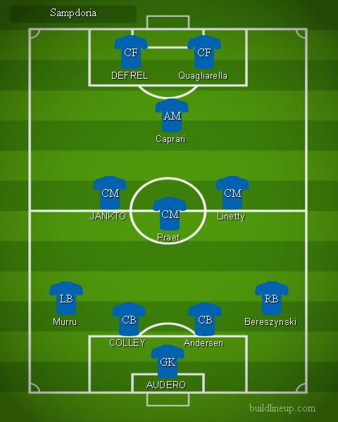 Sampdoria - Formazioni Serie A 2018 - 2019